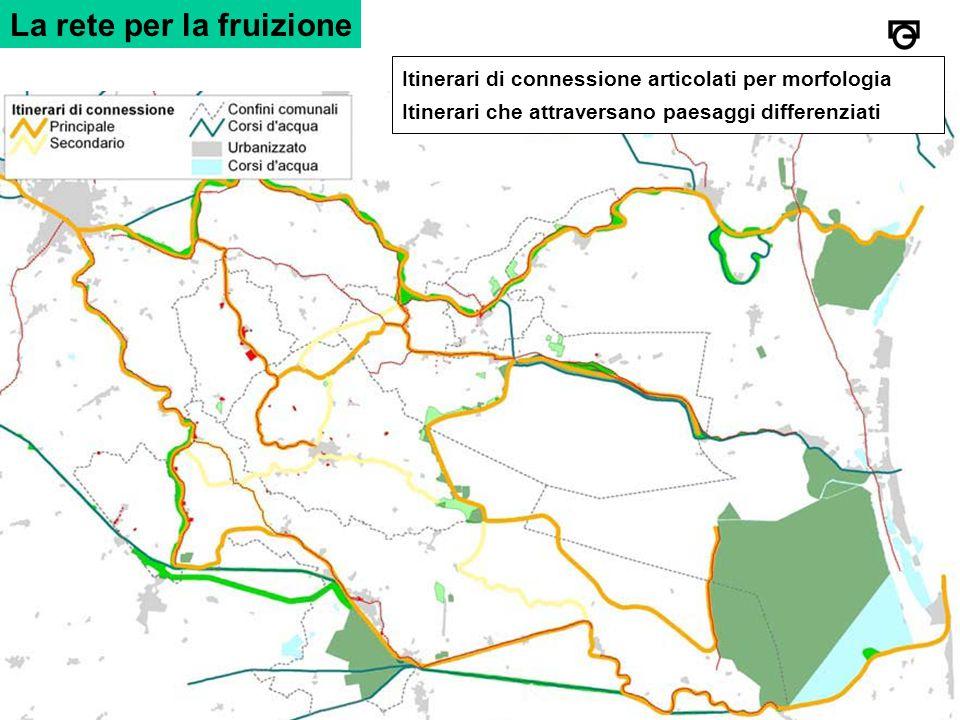 La rete per la fruizione Itinerari di connessione articolati per morfologia Itinerari che attraversano paesaggi differenziati