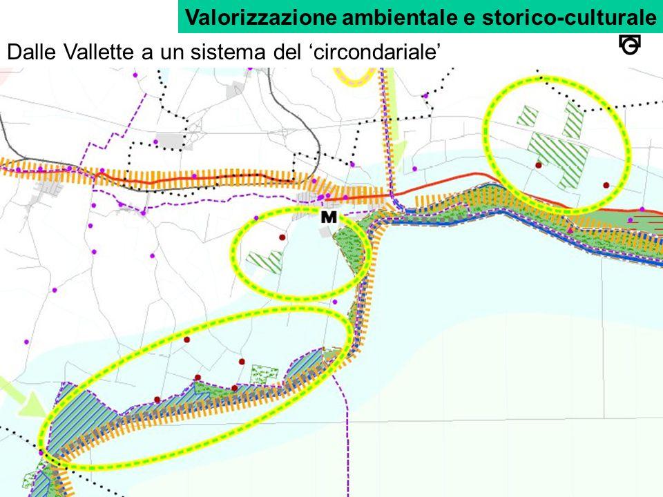 Valorizzazione ambientale e storico-culturale Dalle Vallette a un sistema del 'circondariale'