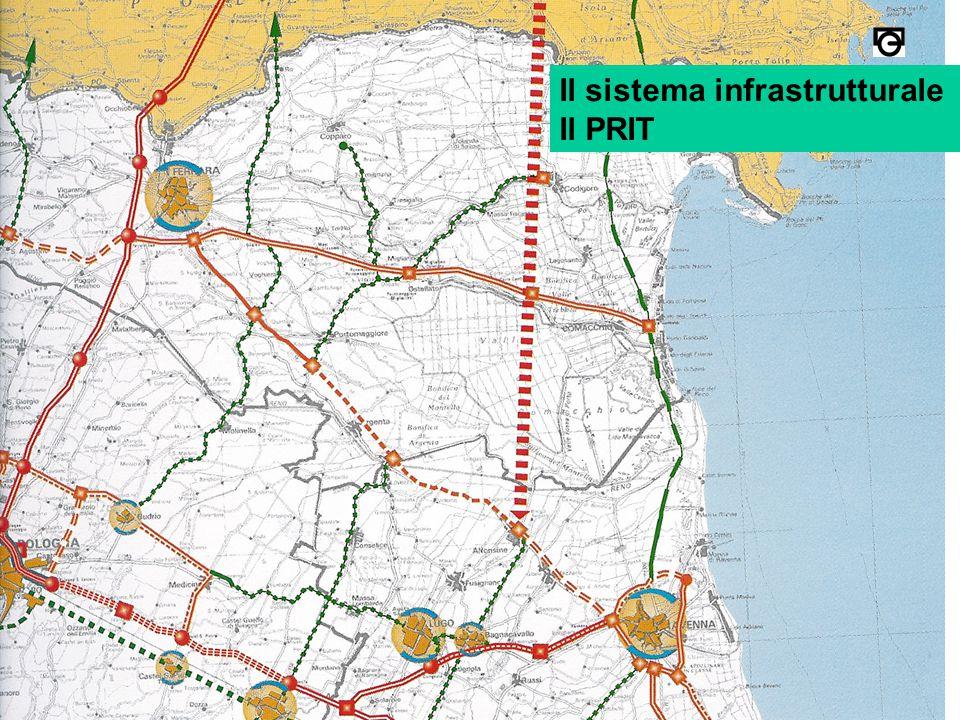Il sistema infrastrutturale Il PRIT