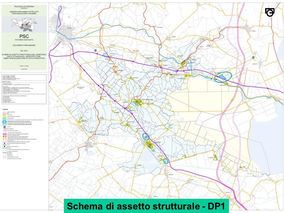 Schema di assetto strutturale - DP1