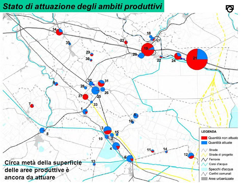 Stato di attuazione degli ambiti produttivi Circa metà della superficie delle aree produttive è ancora da attuare