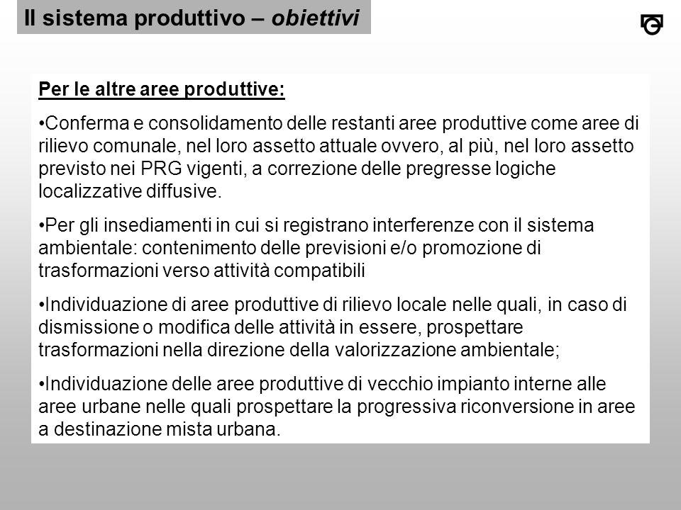 Per le altre aree produttive: Conferma e consolidamento delle restanti aree produttive come aree di rilievo comunale, nel loro assetto attuale ovvero, al più, nel loro assetto previsto nei PRG vigenti, a correzione delle pregresse logiche localizzative diffusive.
