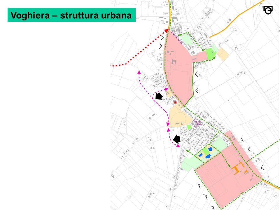 Voghiera – struttura urbana