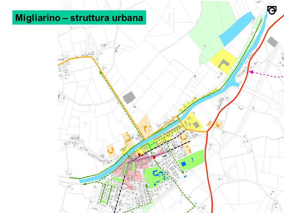 Migliarino – struttura urbana