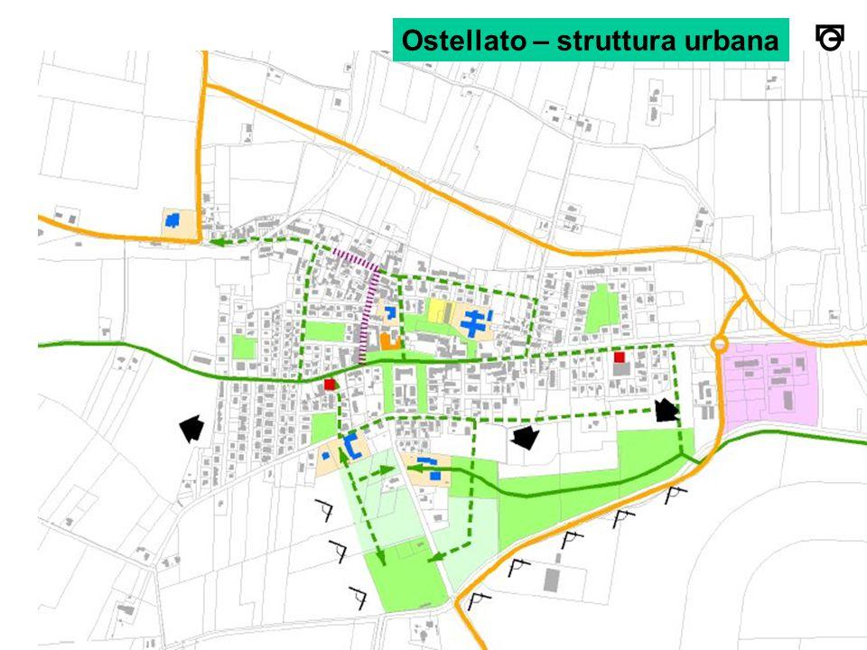 Ostellato – struttura urbana