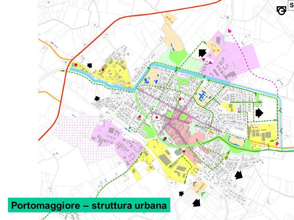 Portomaggiore – struttura urbana