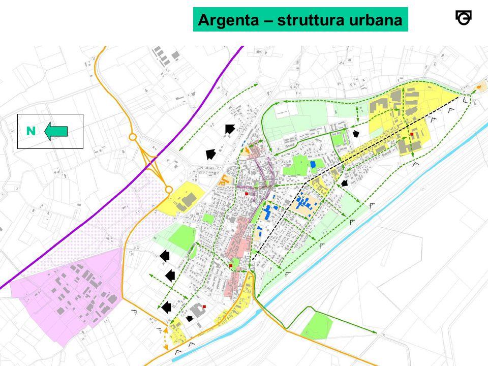 N Argenta – struttura urbana