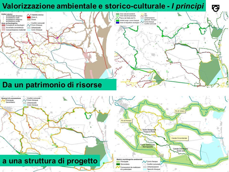 Valorizzazione ambientale e storico-culturale - I principi Da un patrimonio di risorse a una struttura di progetto