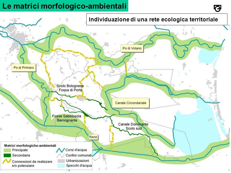 Le matrici morfologico-ambientali Individuazione di una rete ecologica territoriale