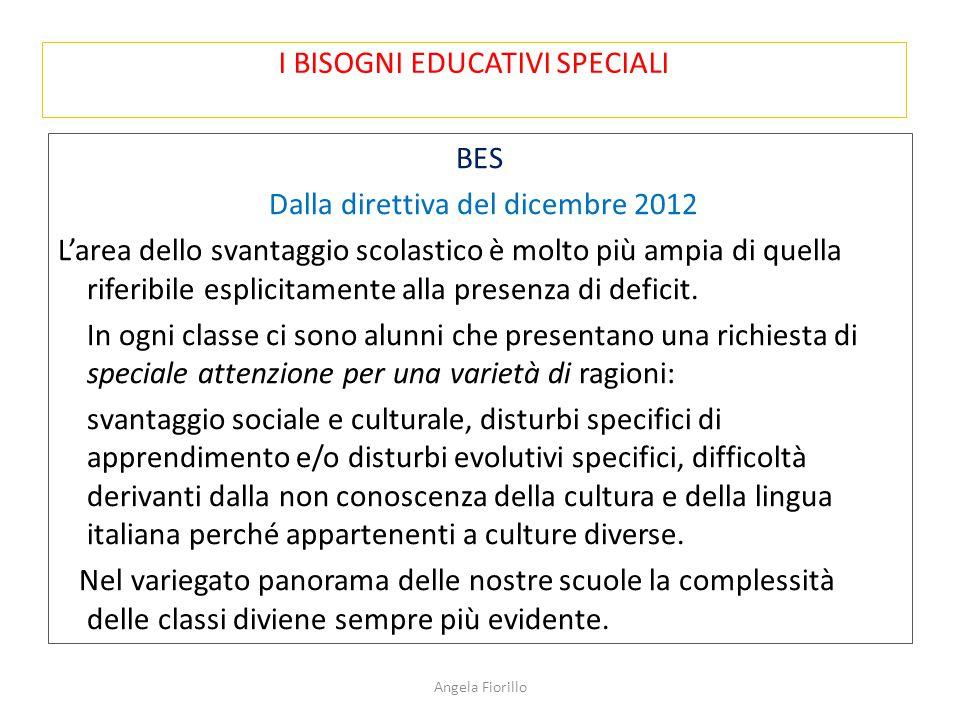 I BISOGNI EDUCATIVI SPECIALI BES Dalla direttiva del dicembre 2012 L'area dello svantaggio scolastico è molto più ampia di quella riferibile esplicitamente alla presenza di deficit.