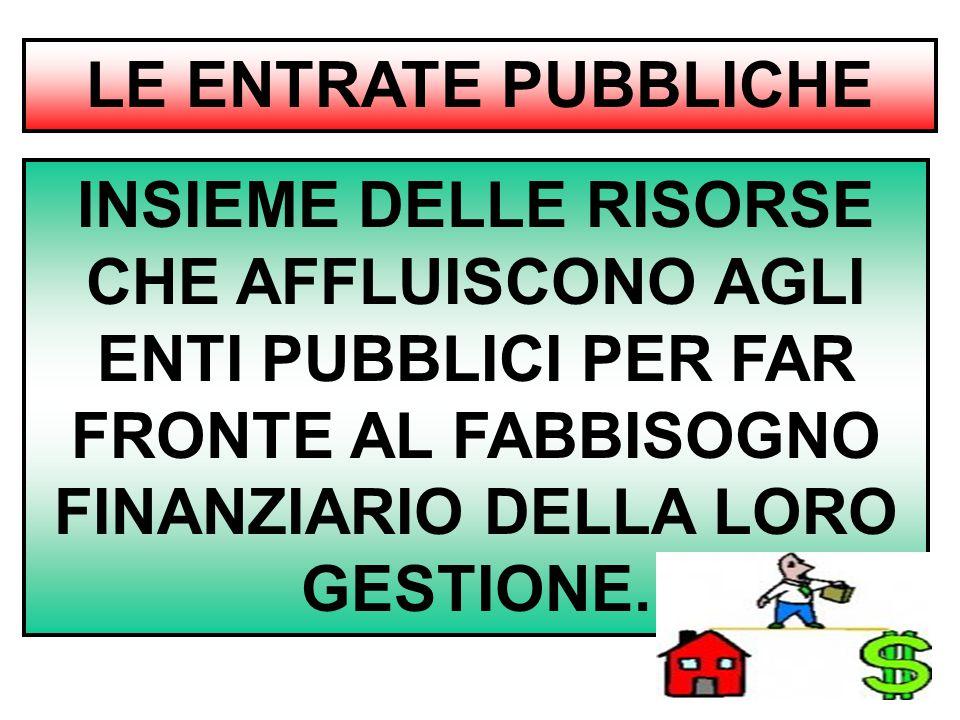 LE ENTRATE PUBBLICHE INSIEME DELLE RISORSE CHE AFFLUISCONO AGLI ENTI PUBBLICI PER FAR FRONTE AL FABBISOGNO FINANZIARIO DELLA LORO GESTIONE.