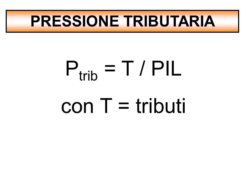 PRESSIONE TRIBUTARIA P trib = T / PIL con T = tributi