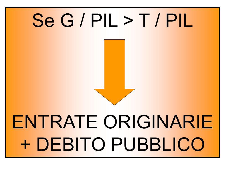 Se G / PIL > T / PIL ENTRATE ORIGINARIE + DEBITO PUBBLICO