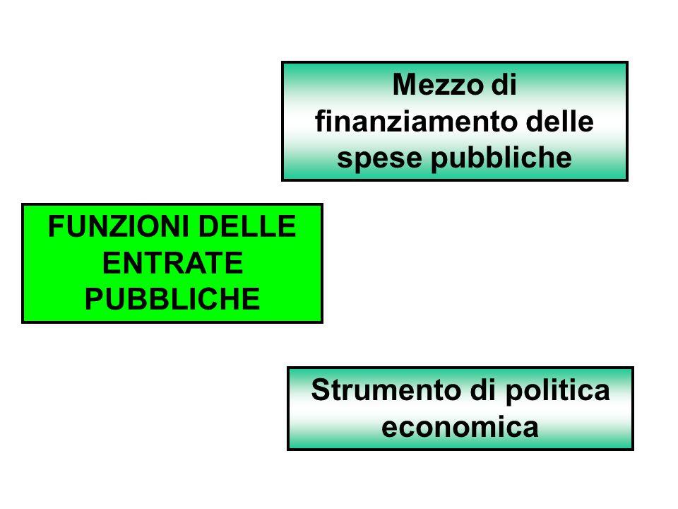 FUNZIONI DELLE ENTRATE PUBBLICHE Mezzo di finanziamento delle spese pubbliche Strumento di politica economica