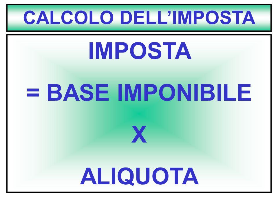 CALCOLO DELL'IMPOSTA IMPOSTA = BASE IMPONIBILE X ALIQUOTA