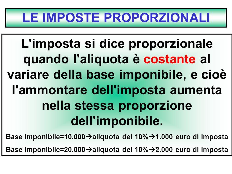 LE IMPOSTE PROPORZIONALI L imposta si dice proporzionale quando l aliquota è costante al variare della base imponibile, e cioè l ammontare dell imposta aumenta nella stessa proporzione dell imponibile.
