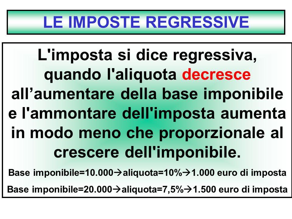 LE IMPOSTE REGRESSIVE L imposta si dice regressiva, quando l aliquota decresce all'aumentare della base imponibile e l ammontare dell imposta aumenta in modo meno che proporzionale al crescere dell imponibile.