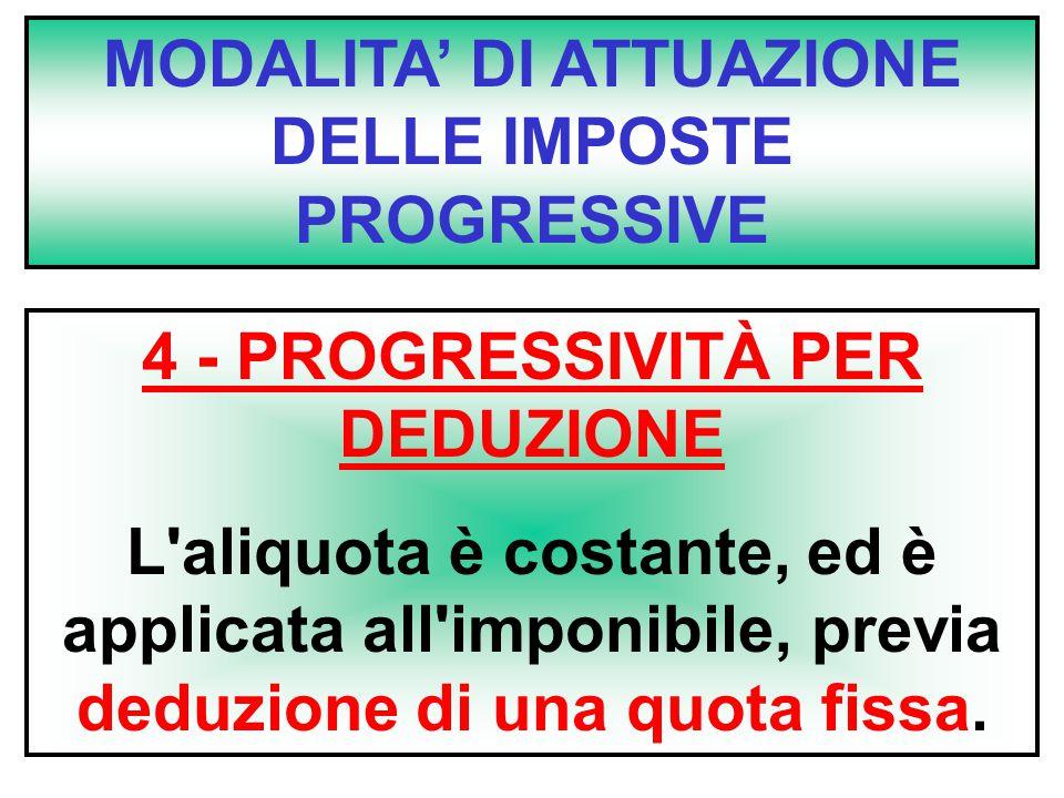 MODALITA' DI ATTUAZIONE DELLE IMPOSTE PROGRESSIVE 4 - PROGRESSIVITÀ PER DEDUZIONE L aliquota è costante, ed è applicata all imponibile, previa deduzione di una quota fissa.