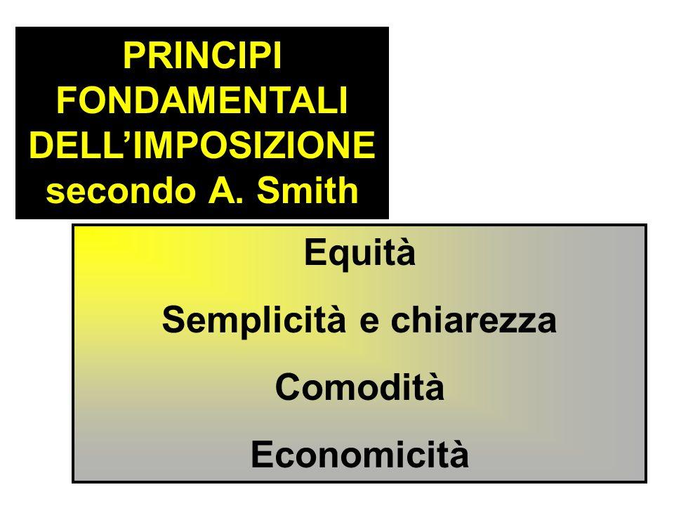 PRINCIPI FONDAMENTALI DELL'IMPOSIZIONE secondo A.