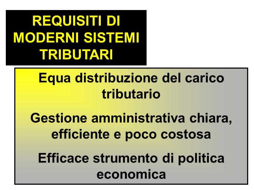 REQUISITI DI MODERNI SISTEMI TRIBUTARI Equa distribuzione del carico tributario Gestione amministrativa chiara, efficiente e poco costosa Efficace strumento di politica economica