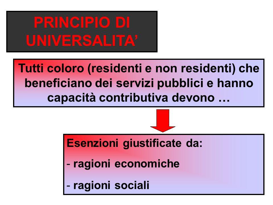 PRINCIPIO DI UNIVERSALITA' Tutti coloro (residenti e non residenti) che beneficiano dei servizi pubblici e hanno capacità contributiva devono … Esenzioni giustificate da: - ragioni economiche - ragioni sociali