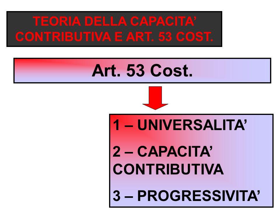 TEORIA DELLA CAPACITA' CONTRIBUTIVA E ART.53 COST.