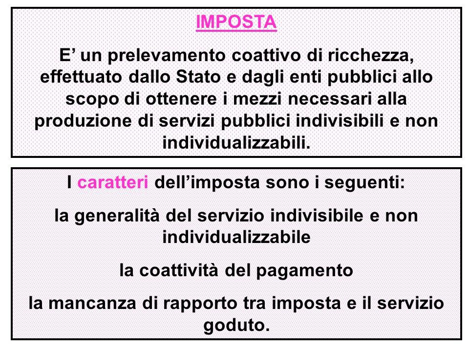 IMPOSTA E' un prelevamento coattivo di ricchezza, effettuato dallo Stato e dagli enti pubblici allo scopo di ottenere i mezzi necessari alla produzione di servizi pubblici indivisibili e non individualizzabili.