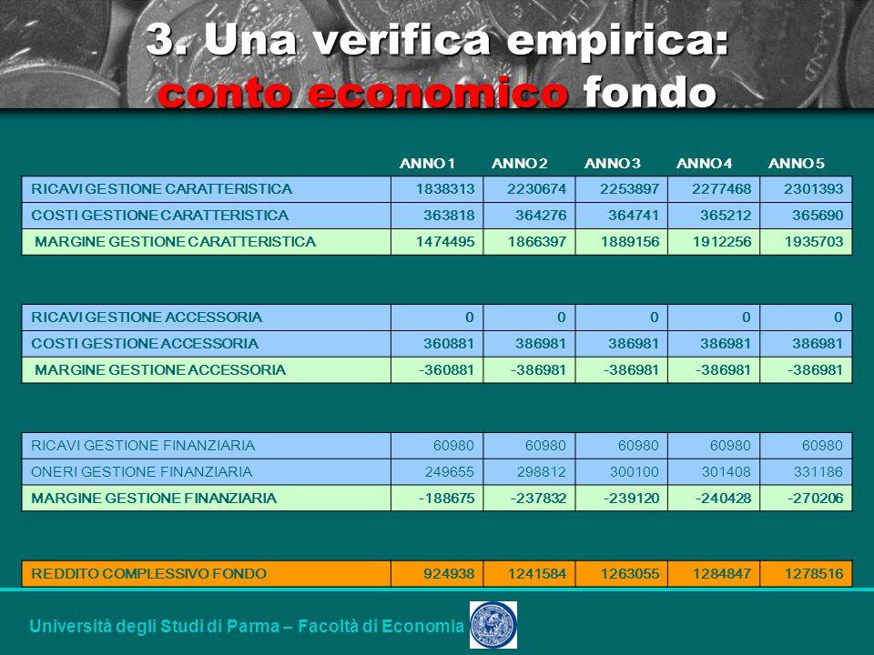 Università degli Studi di Parma – Facoltà di Economia 3.