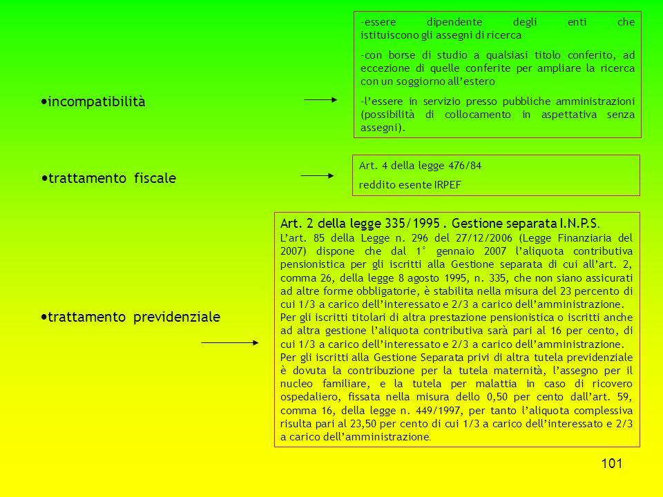 100 Art. 51 – c.6 – della legge 449/97 successivamente recepita dall'Università di Torino con Regolamento - D.R. n. 57/OC del 28.01.2002 Istituisce gl