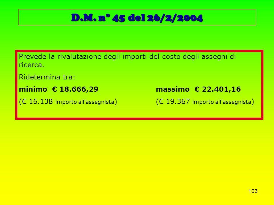 102 D.M. 11/2/1998 DETERMINA: costo di un assegno di ricerca Importo comprensivo degli oneri a carico dell'amministrazione: minimo 25.000.0000 lire –
