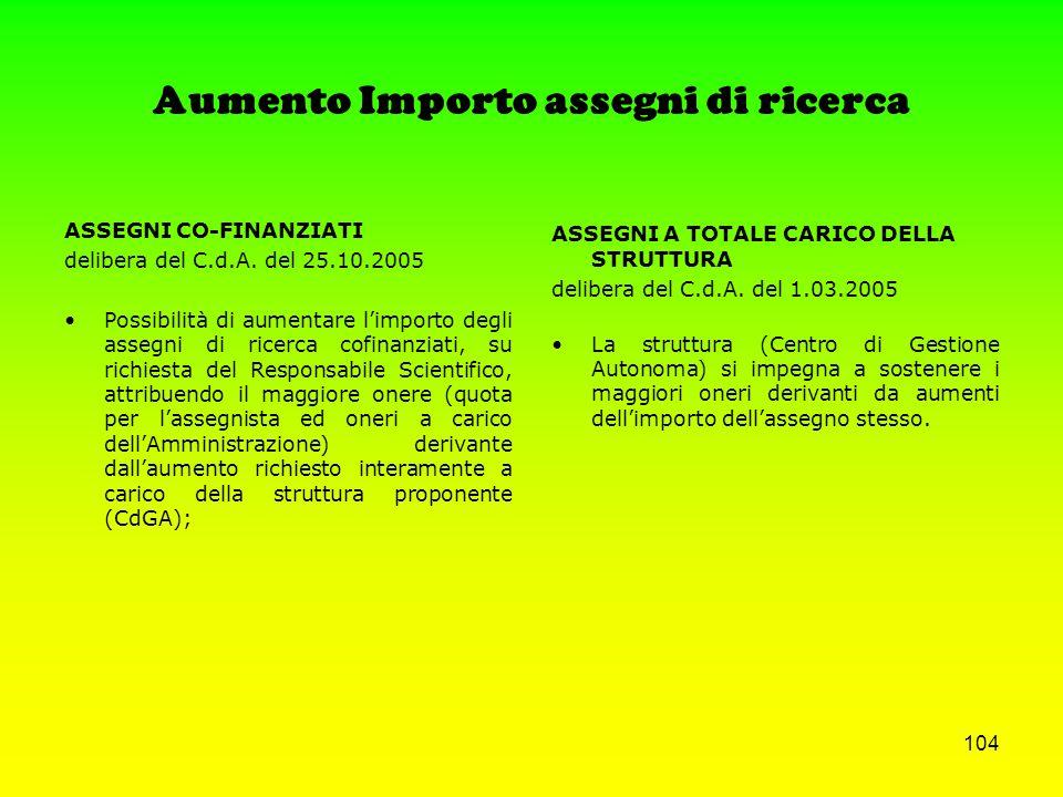 103 D.M. n° 45 del 26/2/2004 Prevede la rivalutazione degli importi del costo degli assegni di ricerca. Ridetermina tra: minimo € 18.666,29 massimo €
