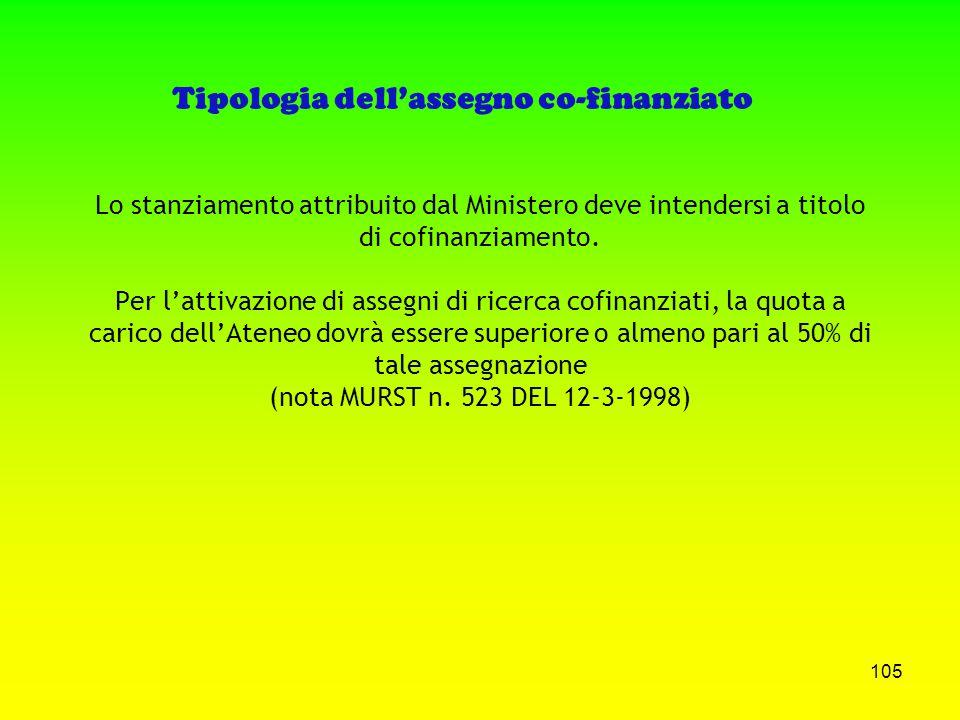 104 Aumento Importo assegni di ricerca ASSEGNI CO-FINANZIATI delibera del C.d.A. del 25.10.2005 Possibilità di aumentare l'importo degli assegni di ri