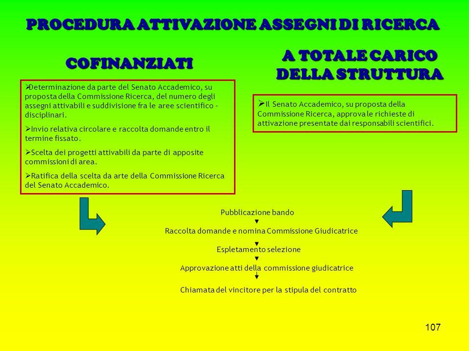 106 D.R. n° 57 del 28/1/2002 Regolamento per il conferimento di assegni per la collaborazione ad attività di ricerca DURATA: minima di 1 anno e massim