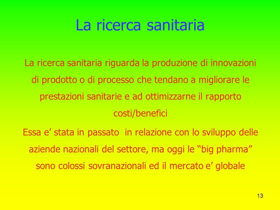 12 LA RICERCA SCIENTIFICA COSTA Nei Paesi fortemente industrializzati il finanziamento alla ricerca scientifica NON PUO' NON ESSERE STRATEGICO Finanzi