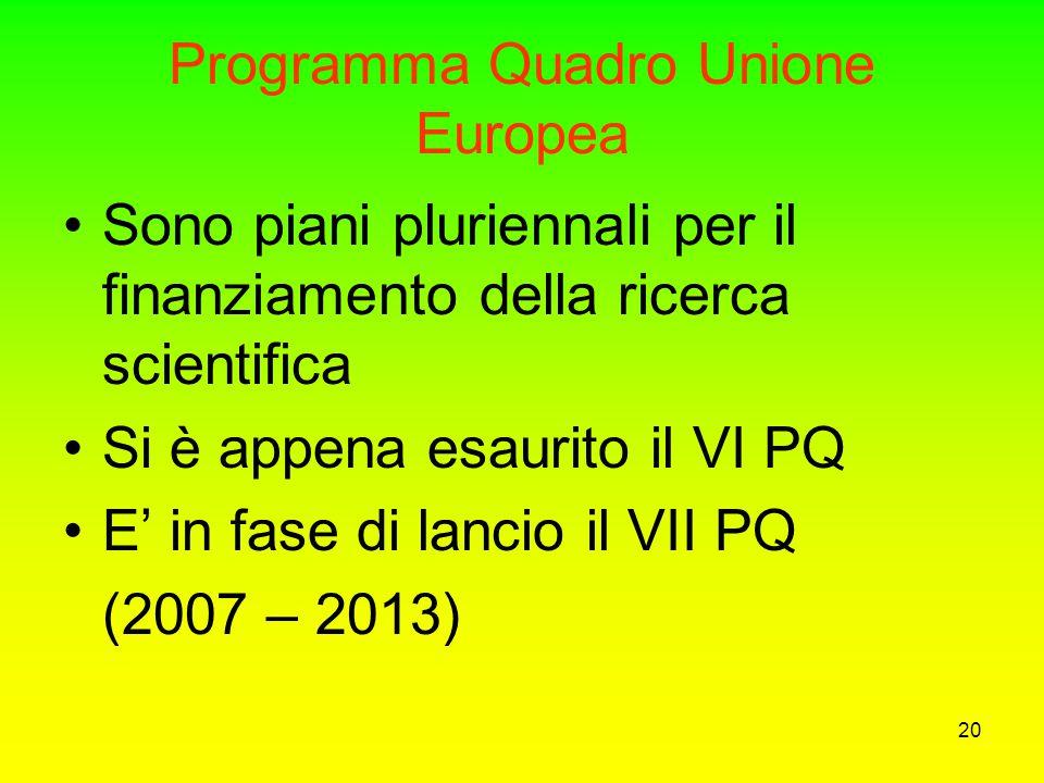 19 Chi definisce le strategie della ricerca Unione Europea tramite i Programmi Quadro di Ricerca e Sviluppo Scientifico e Tecnologico Il Governo Itali