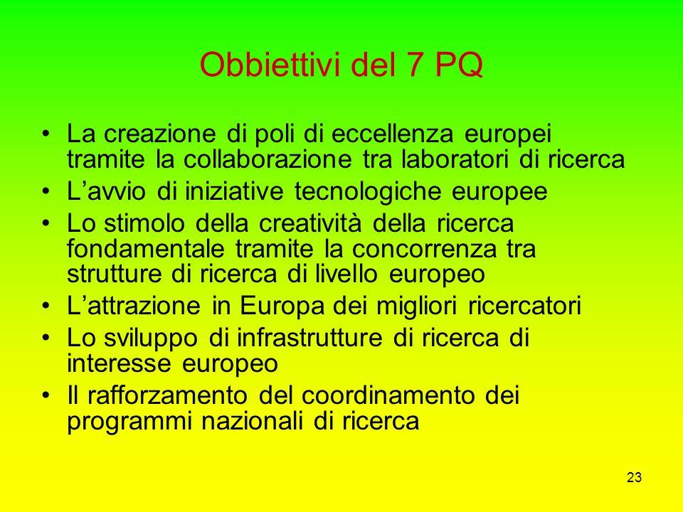 """22 Obiettivi del 7 PQ La Comunicazione della Commissione europea """"Scienza e tecnologia – La chiave per l'Europa del futuro"""", getta le basi per il pros"""