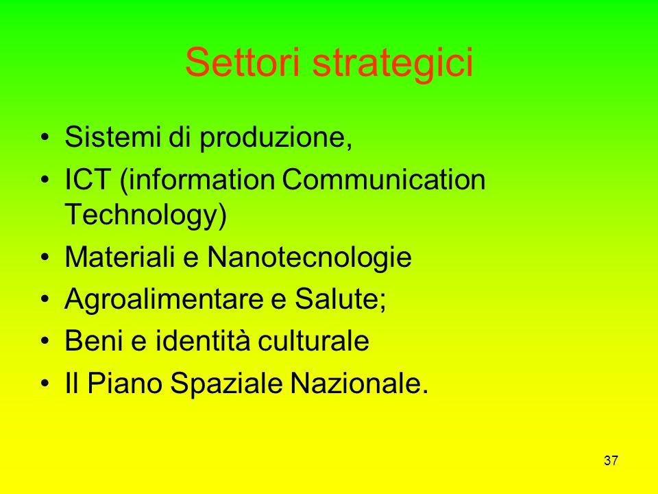 36 Le tre reti del sistema scientifico italiano Altre istituzioni pubbliche 450 milioni di euro (3,1%) Istituzioni private non profit 186 milioni di e