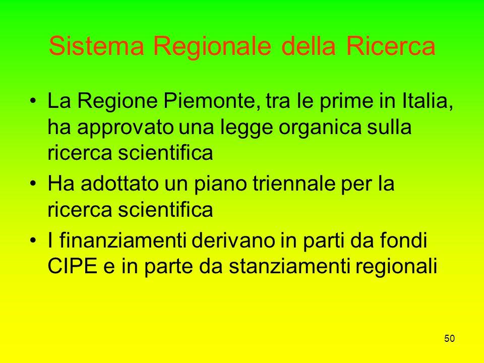 49 Sistema Regionale della Ricerca Nuove competenze delle Regioni a seguito della modifica del Tit. V della Costituzione Regione Piemonte: finanziamen
