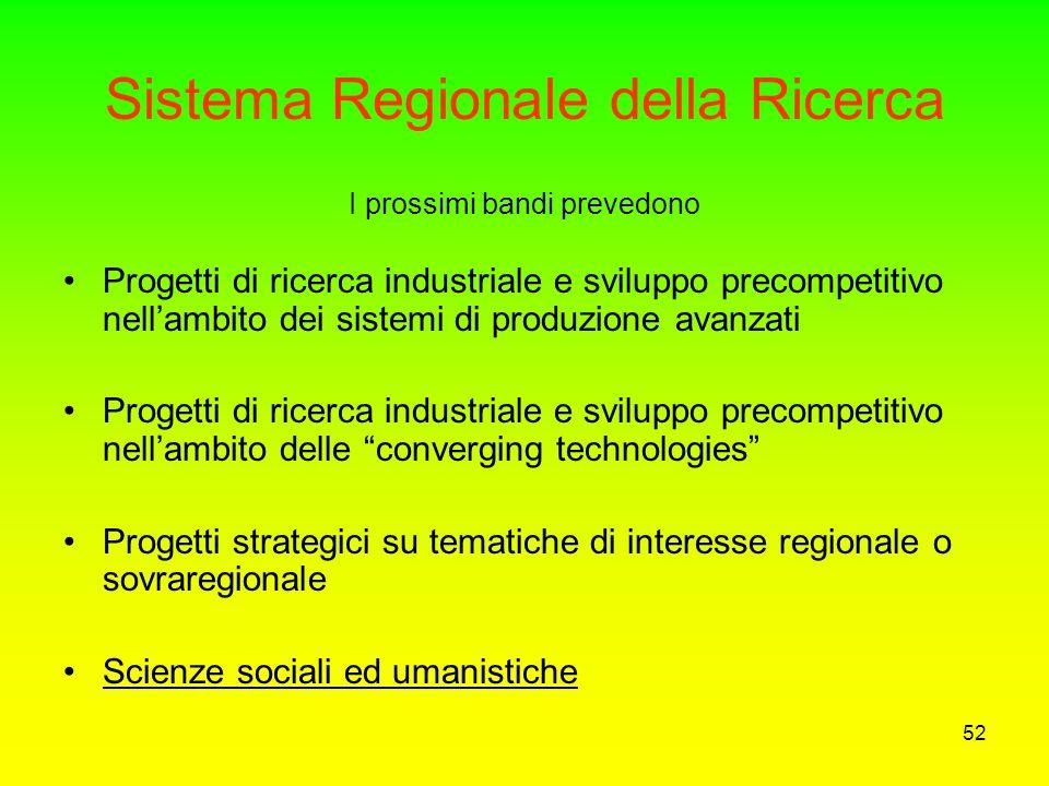 51 Sistema Regionale dellaRicerca Bando 2004 di Ricerca Scientifica Applicata della Regione Piemonte 5 temi: Scienze della vita, Qualità e sicurezza p