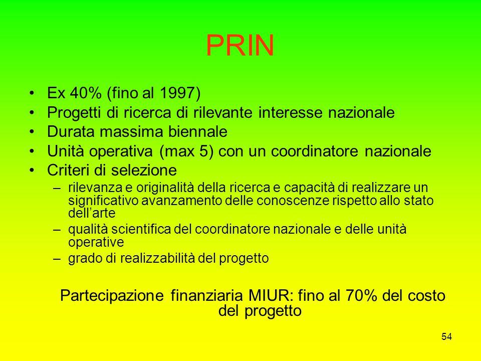 53 Ricerca scientifica d'ateneo Ex 60% Ripartito annualmente dal Senato Accademico tra i Dipartimenti 2006: 6.500.000 € Destinato a finanziare – ricer
