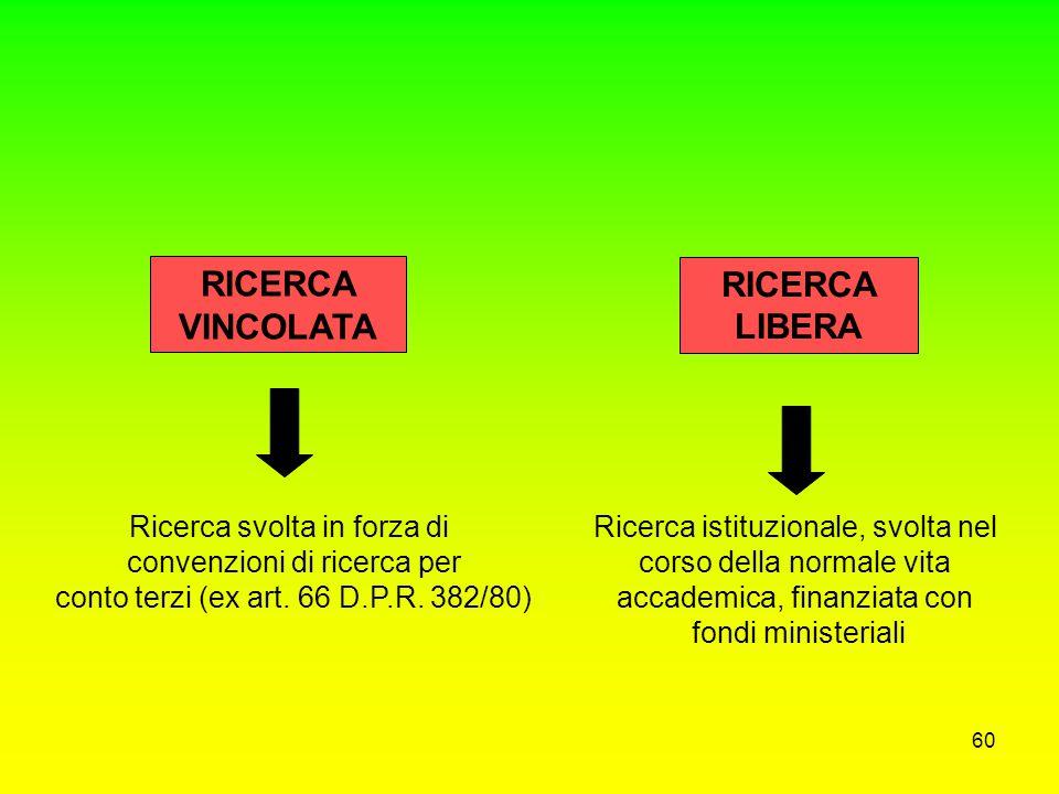 59 FORMAZIONE RICERCA scientifica Attività peculiari delle Università