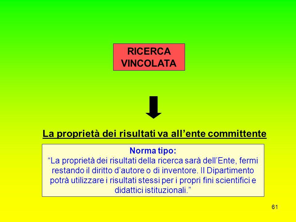 60 RICERCA LIBERA Ricerca istituzionale, svolta nel corso della normale vita accademica, finanziata con fondi ministeriali RICERCA VINCOLATA Ricerca s