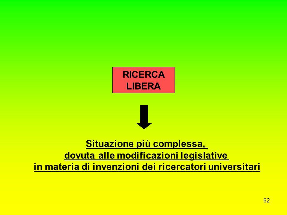 """61 RICERCA VINCOLATA La proprietà dei risultati va all'ente committente Norma tipo: """"La proprietà dei risultati della ricerca sarà dell'Ente, fermi re"""