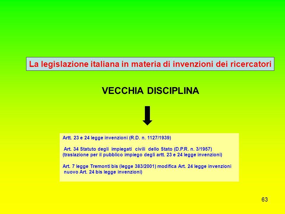 62 RICERCA LIBERA Situazione più complessa, dovuta alle modificazioni legislative in materia di invenzioni dei ricercatori universitari