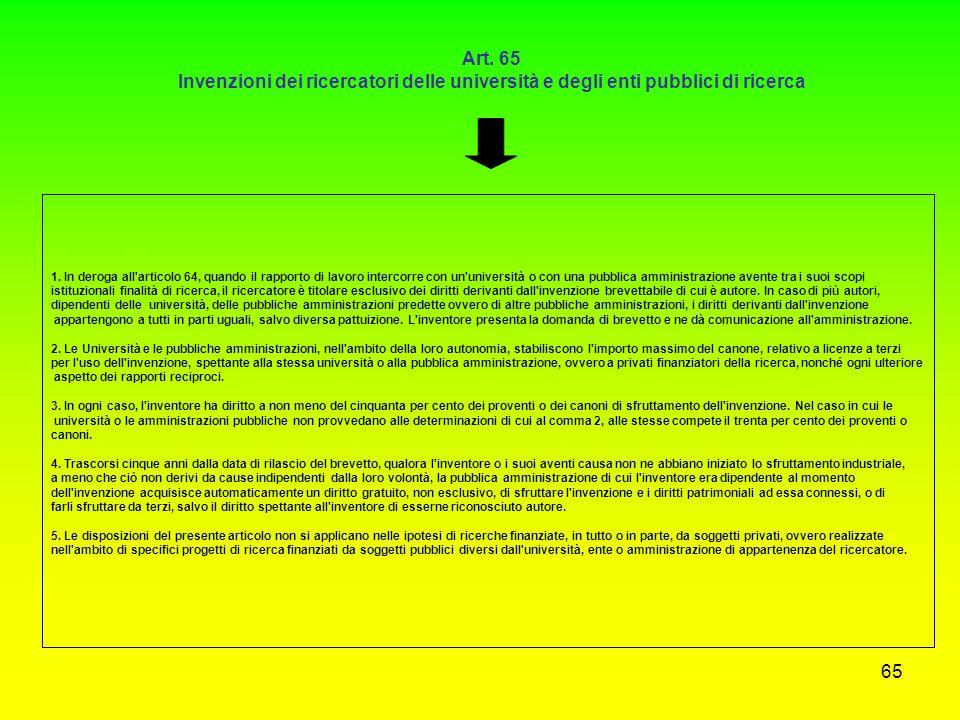 64 ATTUALE DISCIPLINA Decreto Legislativo 10 febbraio 2005, n.30 Codice della proprietà industriale, a norma dell'articolo 15 della legge 12 dicembre