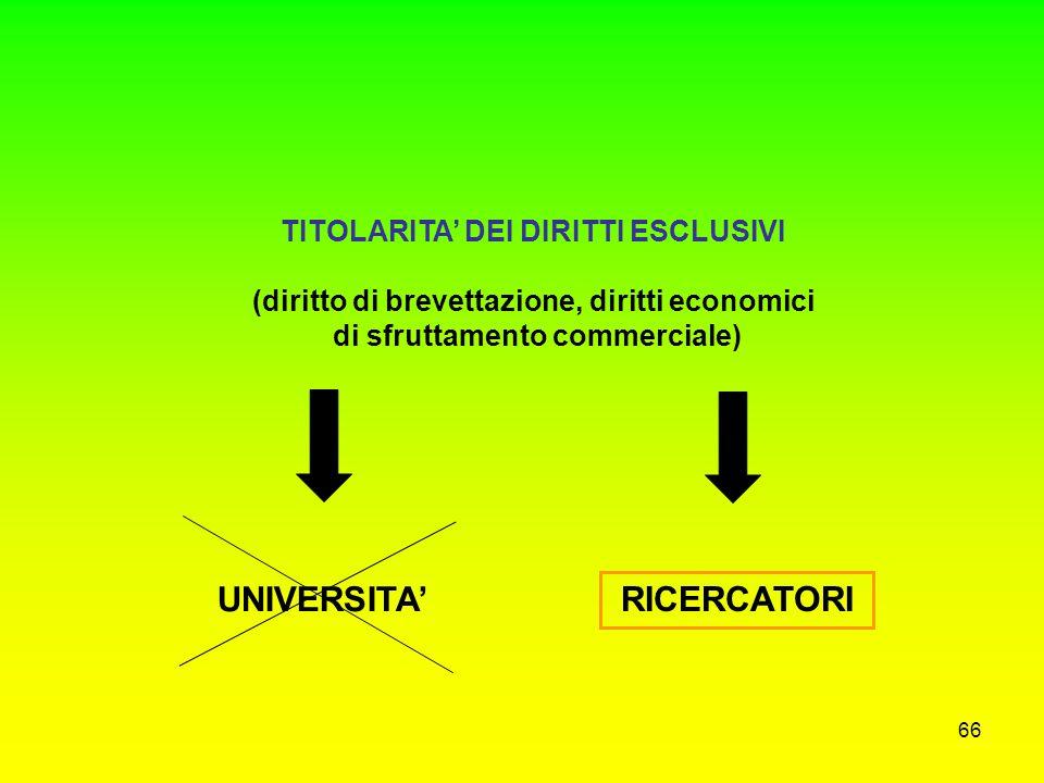 65 Art. 65 Invenzioni dei ricercatori delle università e degli enti pubblici di ricerca 1. In deroga all'articolo 64, quando il rapporto di lavoro int