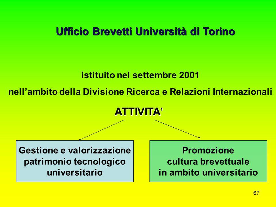 66 TITOLARITA' DEI DIRITTI ESCLUSIVI (diritto di brevettazione, diritti economici di sfruttamento commerciale) UNIVERSITA' RICERCATORI