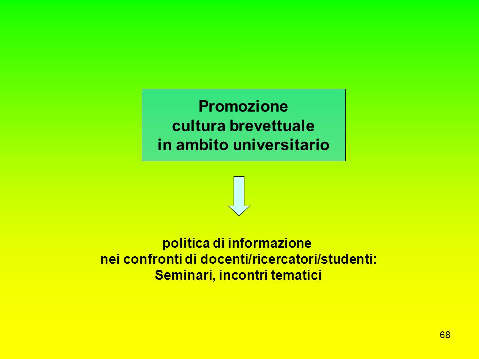 67 ATTIVITA' Gestione e valorizzazione patrimonio tecnologico universitario Promozione cultura brevettuale in ambito universitario Ufficio Brevetti Un