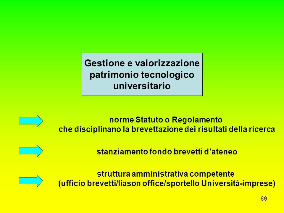 68 politica di informazione nei confronti di docenti/ricercatori/studenti: Seminari, incontri tematici Promozione cultura brevettuale in ambito univer