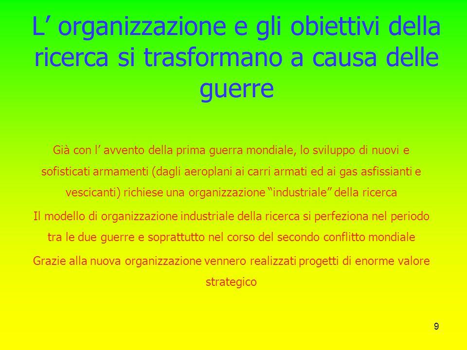 29 Il PNR 2005-2007 Il punto di partenza - Le criticità del sistema Italia Numero esiguo di gruppi industriali con fatturato superiore a 20 miliardi di euro.
